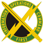Operations (S3)